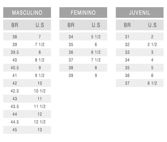 Tabela de conversão Babolat