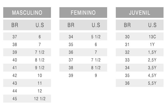 Tabela de conversão Nike